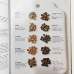 The world atlas ot coffee - from beans to brewing, James Hoffmann